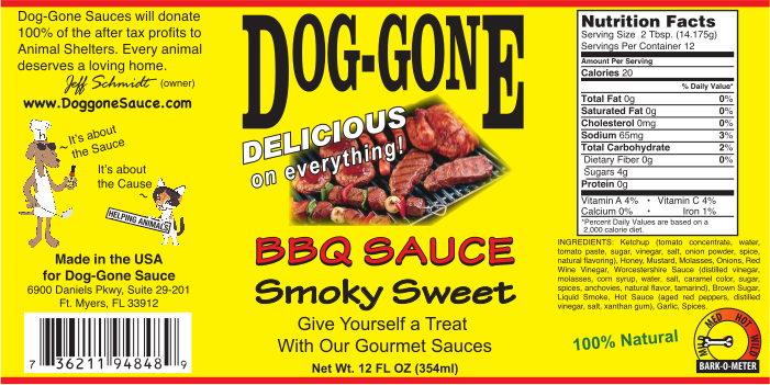 Bbq Sauces Bbq Sauce